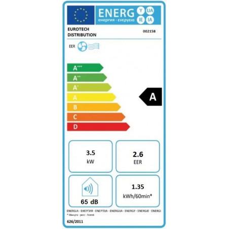 Ventilateur / Climatiseur SANEO 002158
