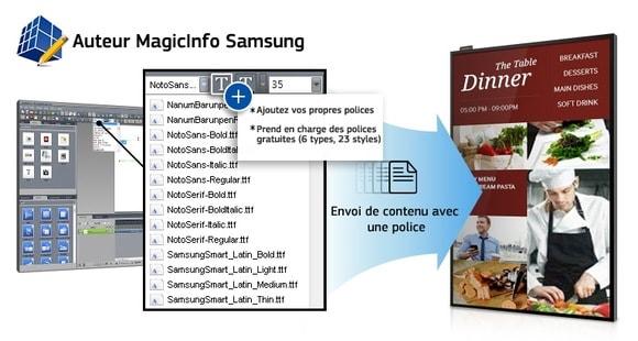 SAMSUNG LH32DBEPLGC/EN