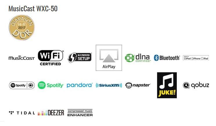 musiccast wxc50